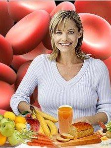 Dieta grupelor sanguine
